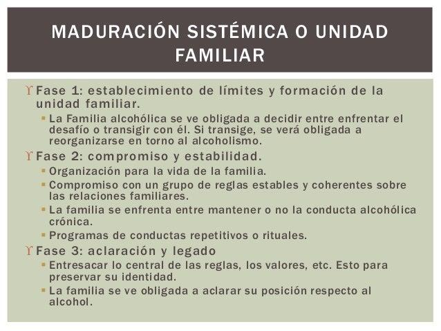  Fase 1: establecimiento de límites y formación de la unidad familiar.  La Familia alcohólica se ve obligada a decidir e...