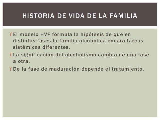 Si ayudan los antidepresivos del alcoholismo