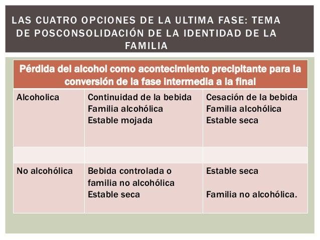 La esquizofrenia los síntomas del alcoholismo
