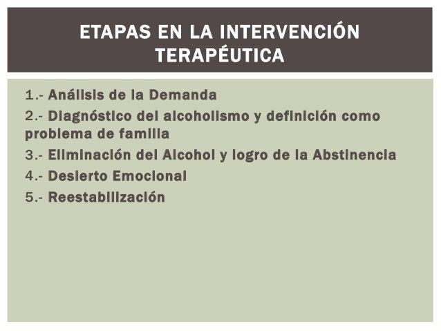 1.- Análisis de la Demanda 2.- Diagnóstico del alcoholismo y definición como problema de familia 3.- Eliminación del Alcoh...