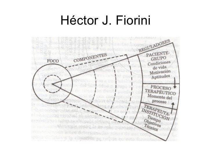 Héctor J. Fiorini