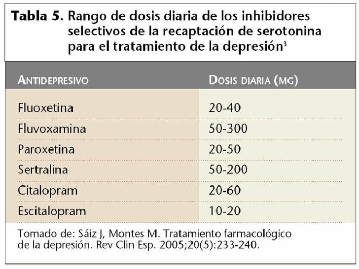 Lipitor 5 mg or 40 mg