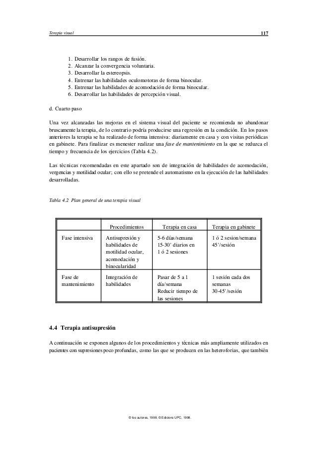 amplitud de acomodacion pdf free