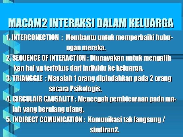 MACAM2 INTERAKSI DALAM KELUARGAMACAM2 INTERAKSI DALAM KELUARGA 1. INTERCONECTION : Membantu untuk memperbaiki hubu-1. INTE...