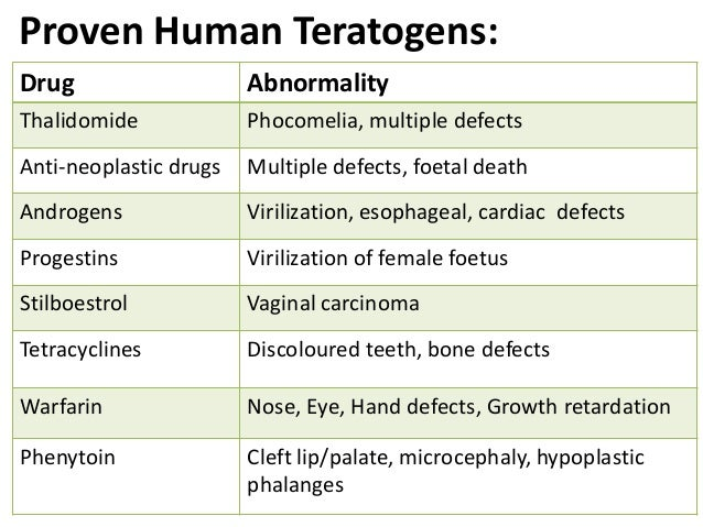 Proven Human Teratogens: Drug Abnormality Thalidomide Phocomelia, multiple defects Anti-neoplastic drugs Multiple defects,...