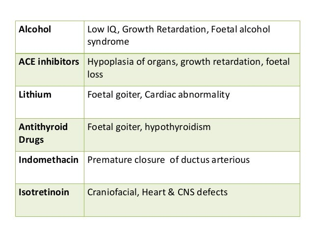 Alcohol Low IQ, Growth Retardation, Foetal alcohol syndrome ACE inhibitors Hypoplasia of organs, growth retardation, foeta...