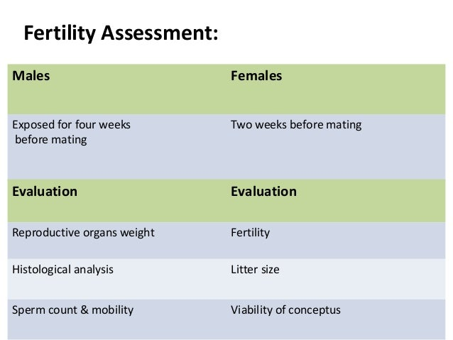 Fertility Assessment: • 1. • 3. Males Females Exposed for four weeks before mating Two weeks before mating Evaluation Eval...