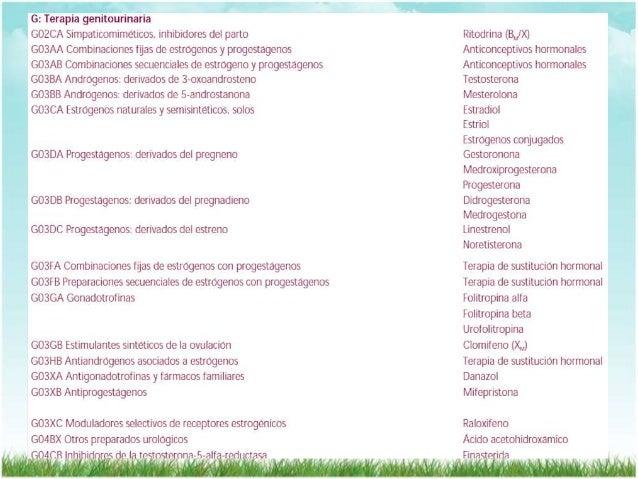 Stromectol dosage