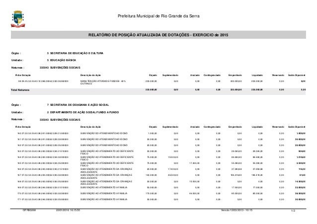 RELATÓRIO DE POSIÇÃO ATUALIZADA DE DOTAÇÕES - EXERCICIO de 2015 Prefeitura Municipal de Rio Grande da Serra Órgão : 5 SECR...