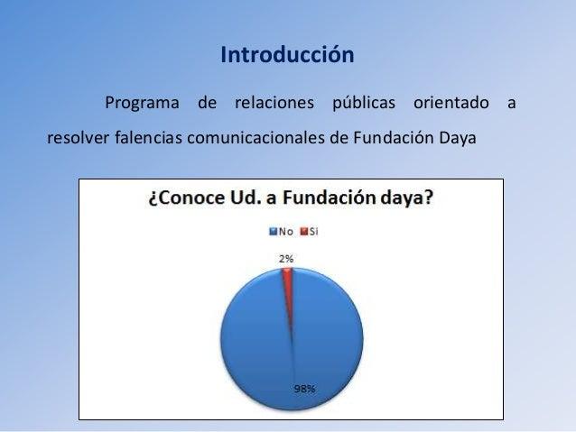 Programa RRPP para Fundación Daya Slide 2