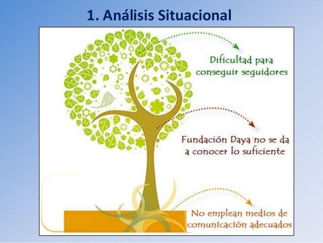 Programa RRPP para Fundación Daya Slide 3