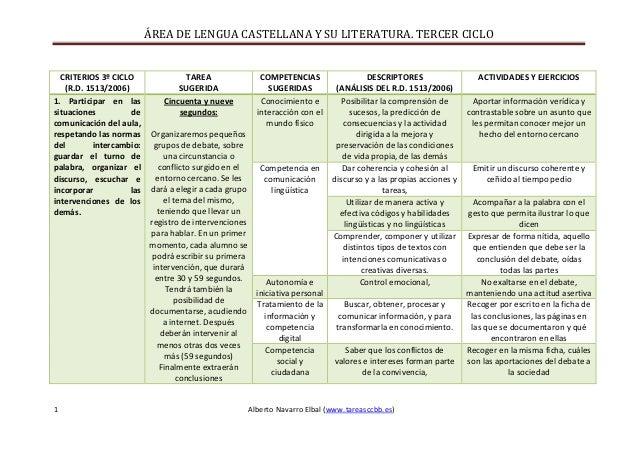 ÁREA DE LENGUA CASTELLANA Y SU LITERATURA. TERCER CICLO 1 Alberto Navarro Elbal (www.tareasccbb.es) CRITERIOS 3º CICLO (R....