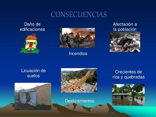 CONSECUENCIAS Daño de edificaciones Incendios Deslizamientos Licuación de suelos Crecientes de ríos y quebradas Afectación...