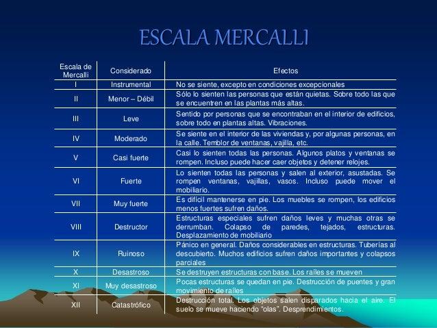 ESCALA MERCALLI Escala de Mercalli Considerado Efectos I Instrumental No se siente, excepto en condiciones excepcionales I...