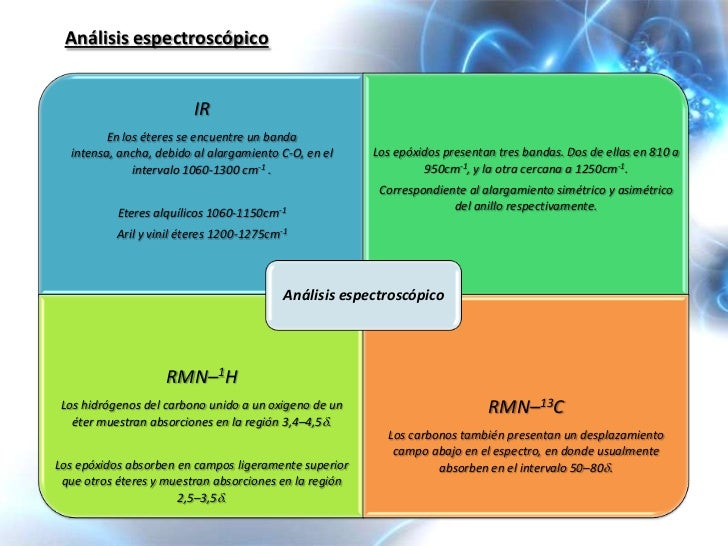 ETERES Y EPOXIDOS PDF
