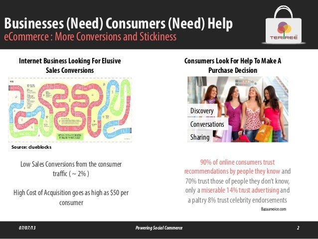 Businesses (Need) Consumers (Need) Help eCommerce : More Conversions and Stickiness 07/07/13 PoweringSocialCommerce 2 Sour...