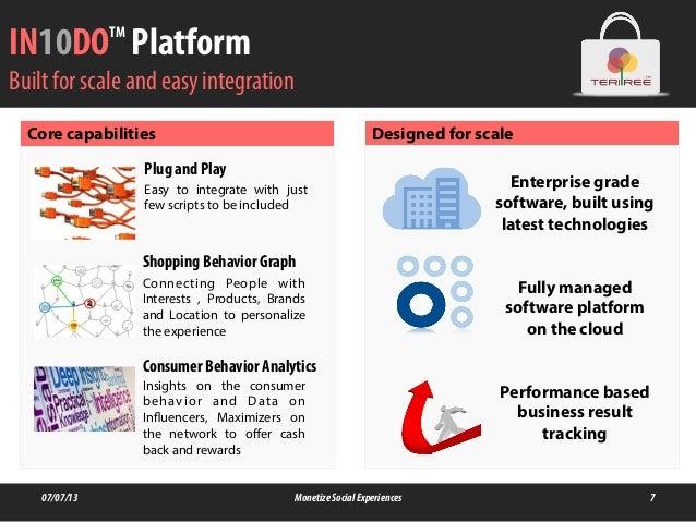 IN10DOTM Platform Built for scale and easy integration 07/07/13 MonetizeSocialExperiences 7 Shopping Behavior Graph Connec...