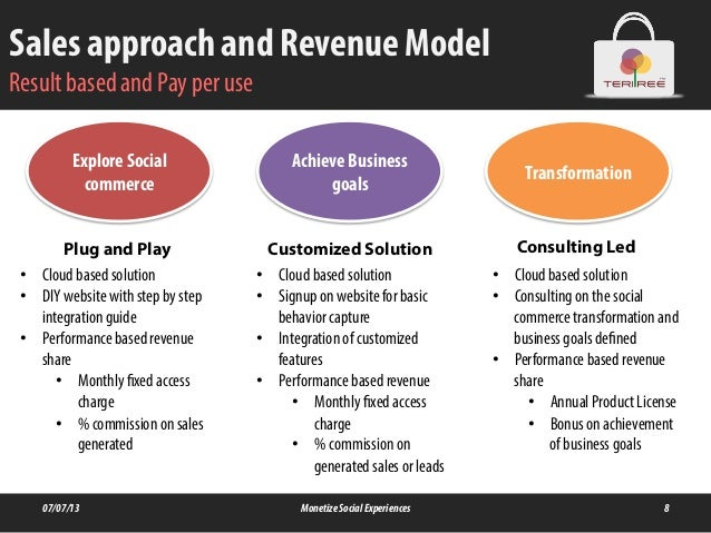 Sales approach and Revenue Model Result based and Pay per use 07/07/13 MonetizeSocialExperiences 8 Explore Social commerce...