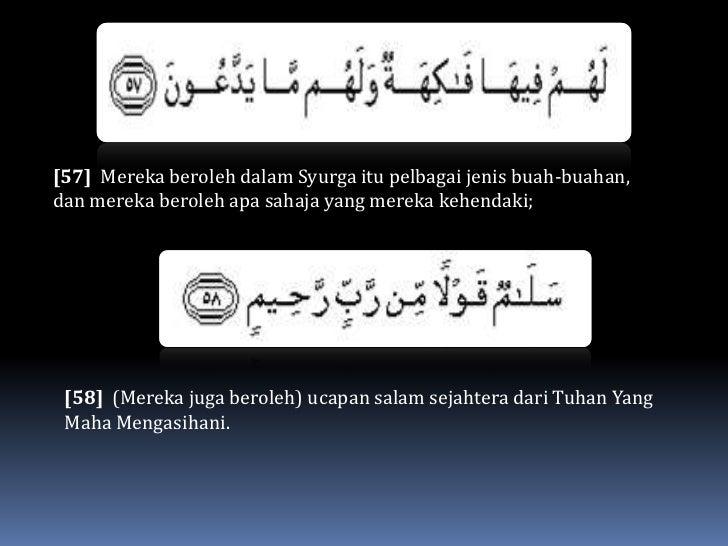 Terjemahan Surah Yasin