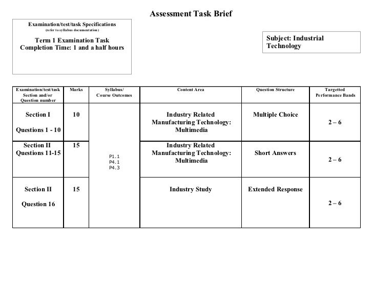 Assessment Task Brief     Examination/test/task Specifications             (refer to syllabus documentation)    Term 1 Exa...