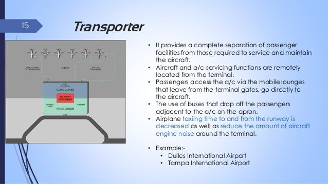 16  Compact Module Unit Terminal