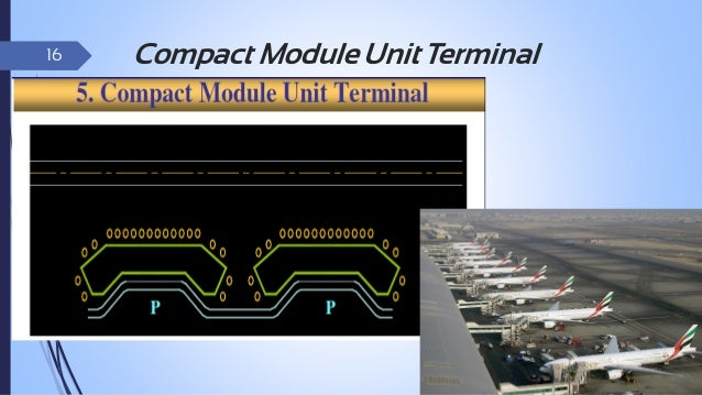 17  Compact Module Unit Terminal  It is defined by the IATA as 2 or more separate, self-contained building, each housing ...