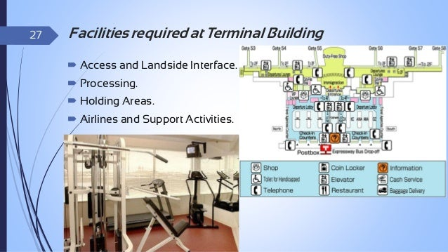 28  Access and Landside Interface  To ease the transfer of passenger flows.  The facilities include :  Curbside loading...