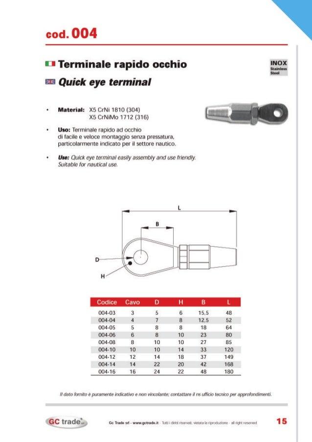 terminali in acciaio inox per cavi metallici componenti