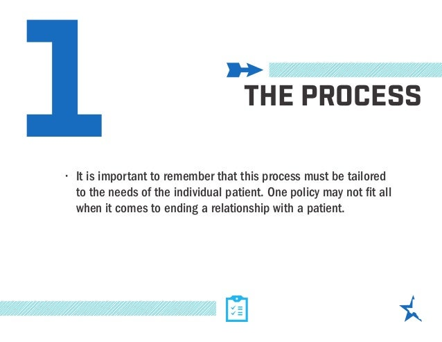 terminating patient physician relationship
