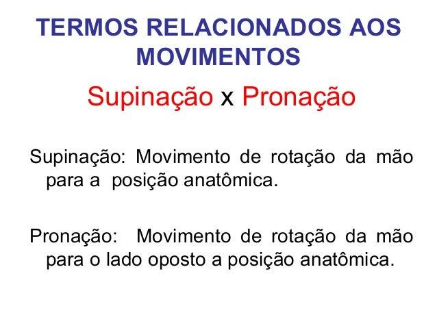697351cc830 TERMOS RELACIONADOS AOS MOVIMENTOS Abdução x Adução  27. TERMOS  RELACIONADOS AOS MOVIMENTOS Supinação x Pronação ...