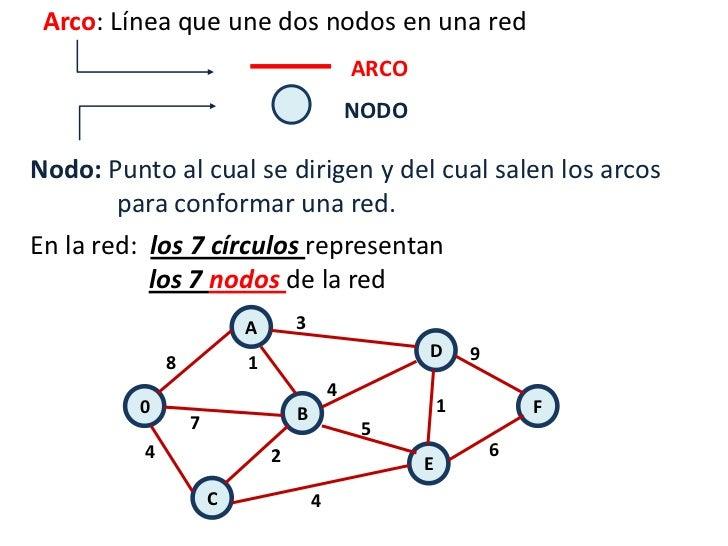 TERMINOLOGIA DE REDES PDF