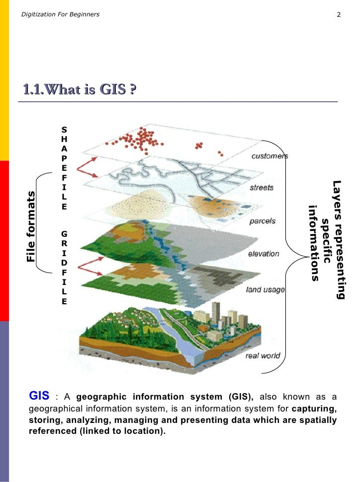 Terminology and Basic Questions About GIS Slide 2