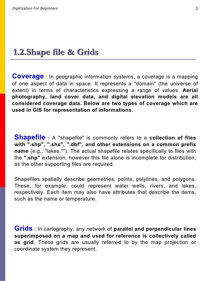 Terminology and Basic Questions About GIS Slide 3