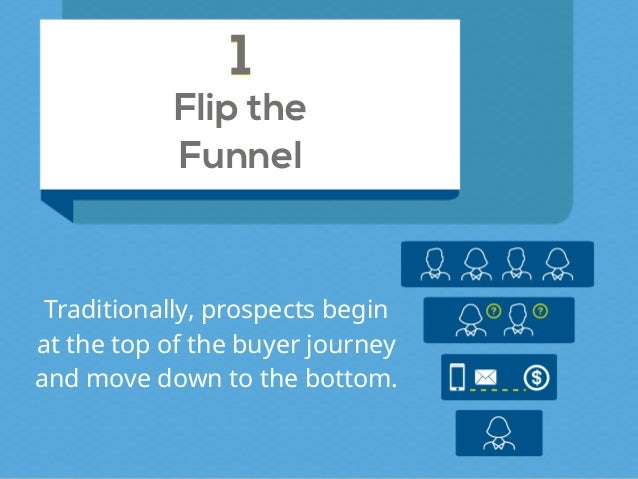 Flip the  Funnel 11 Traditionally, prospects begin at the top of the buyer journey and move down to the bottom.