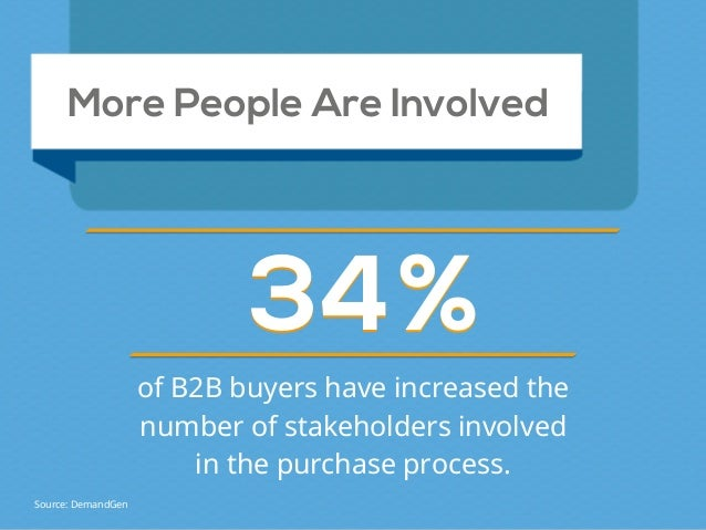 More People Are Involved %%3434 of B2B buyers have increased the number of stakeholders involved in the purchase process. ...