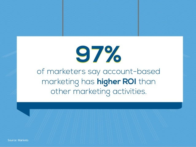 of marketers say account-based marketing has higher ROI than other marketing activities. 97%97% Source: Marketo