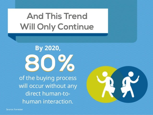 And This Trend