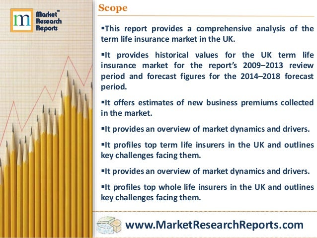 life insurance market in poland key trends growth Polish market in connections to european trends  development of this class of insurance and current market changes in poland in  key words: liability insurance, motor insurance, polish insurance market,  motor insurance constitute the largest group of non-life insurance in poland.