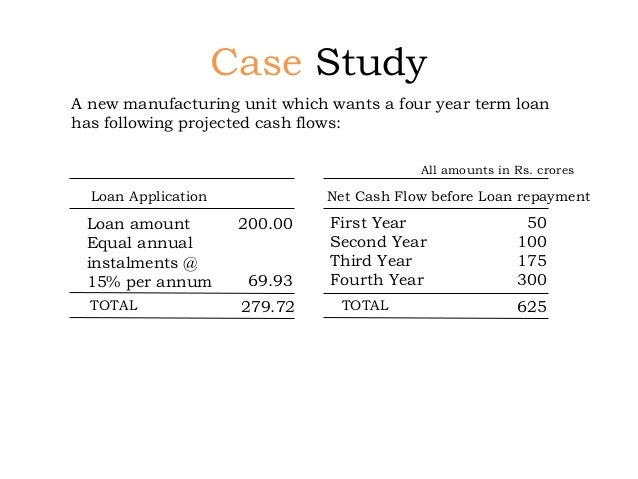 case study housing loan Welcome to the world of case studies that can bring you high grades here, at acasestudycom, we deliver professionally written papers, and the best grades for you from your professors are guaranteed.