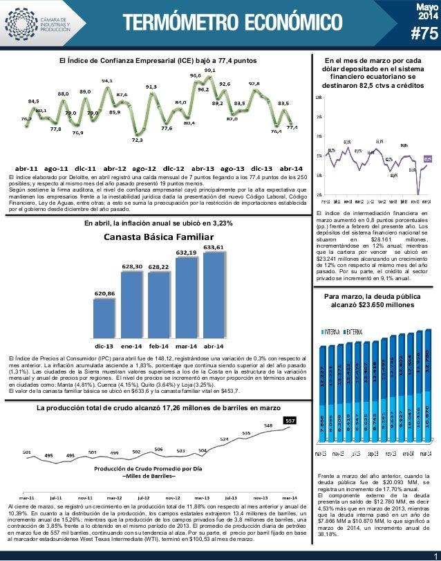 Mayo 2014 #75 1 Para marzo, la deuda pública alcanzó $23.650 millones En el mes de marzo por cada dólar depositado en el s...