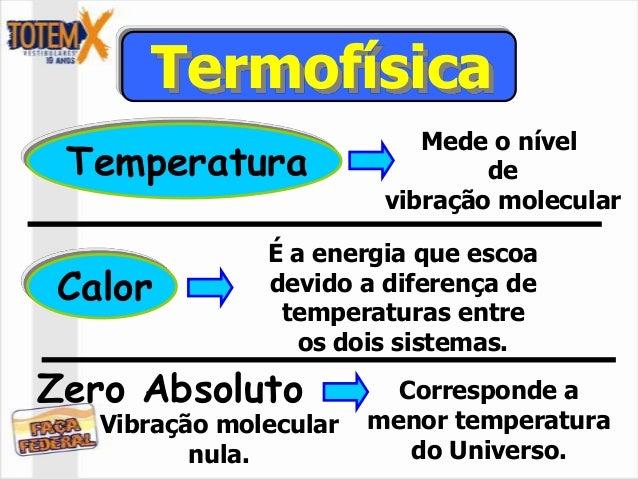 Termofísica                            Mede o nível Temperatura                     de                         vibração mo...