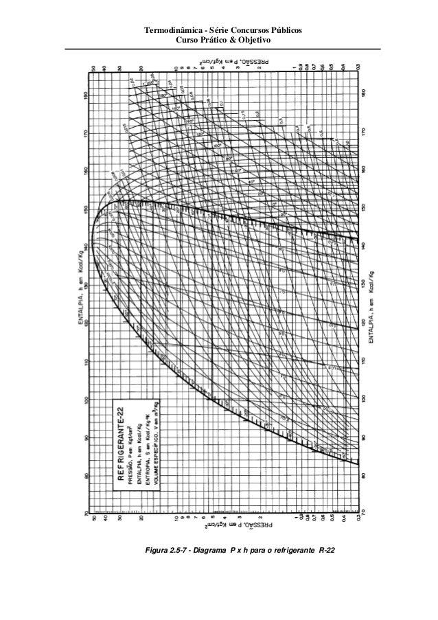 Termodinamica fundamentos ccuart Gallery