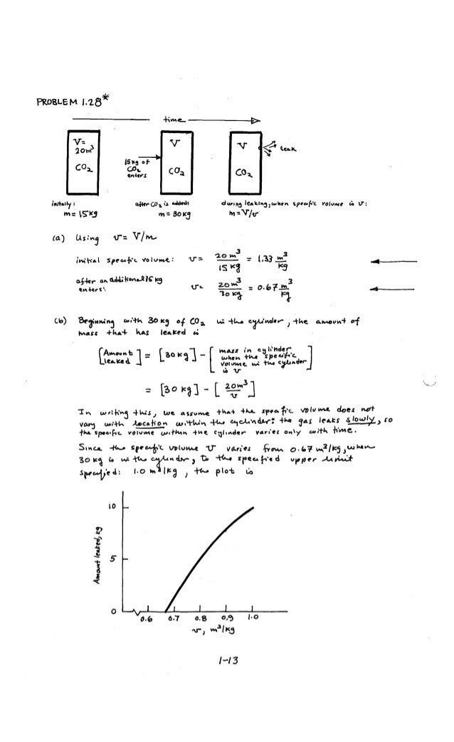 Fast confidential and discrete computer science homework help chapter solutions fundamentals of engineering thermodynamics background image fandeluxe Images