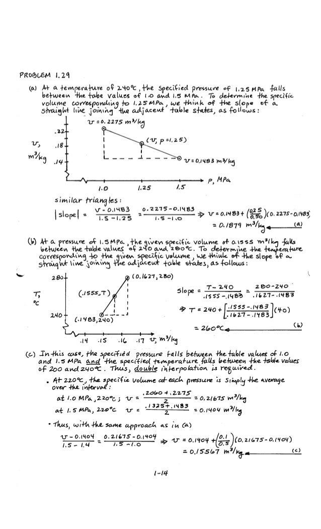 Termodinamica moran shapiro fundamentals of engineering termodyn lo 5 o 1 3 15 fandeluxe Images