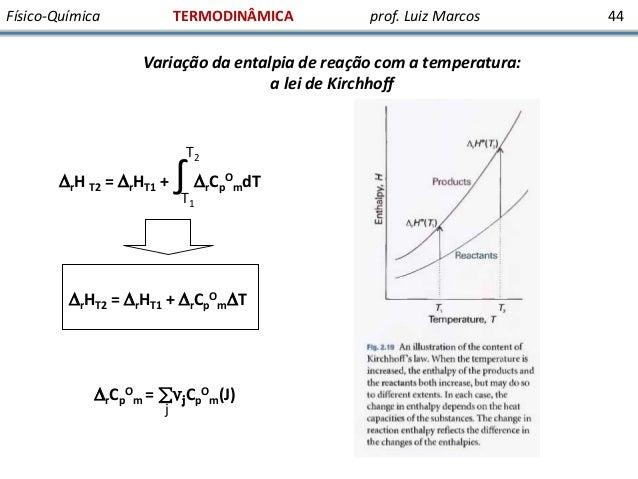 Fisico quimica termodinamica