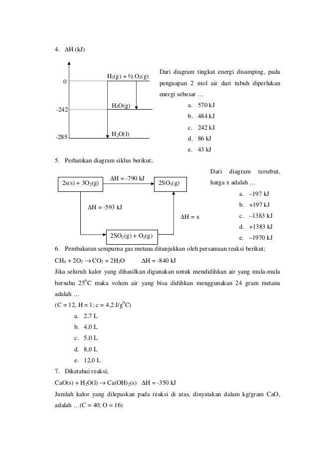 Termodinamika 2a b kj 44 4 h kj dari diagram tingkat energi ccuart Gallery