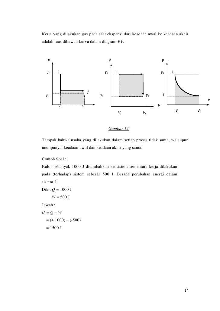 Termodinamika modul 23 24 ccuart Images