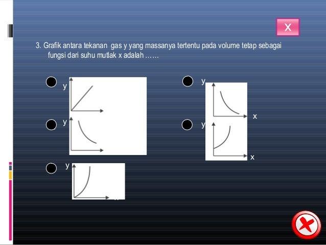 Termodinamika revisi 9 ccuart Gallery