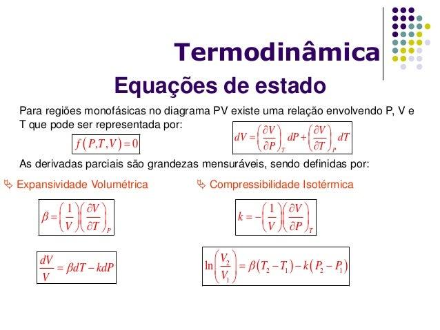 Termodin U00e2mica2