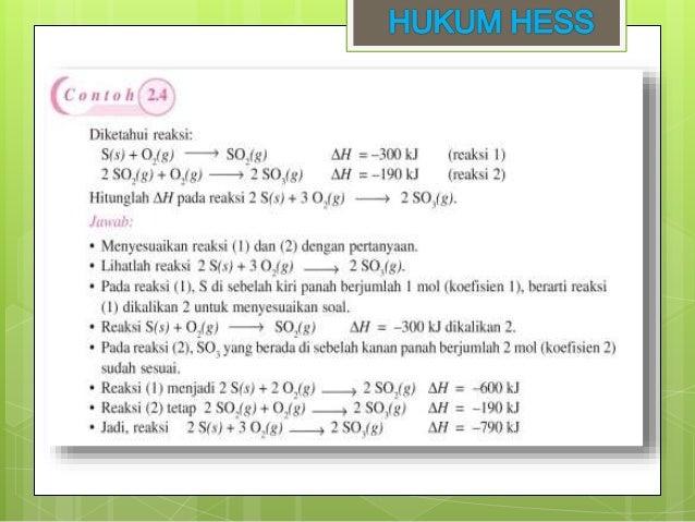 Termokimia hukum hess dan energi ikatan penentuan h berdasarkan energi ikatan ccuart Choice Image